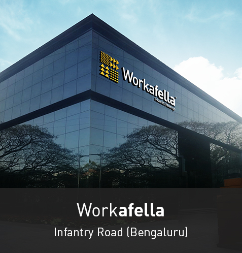 Business Centers in Bangalore- Workafella